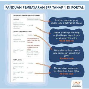 Panduan Pembayaran SPP Tahap I